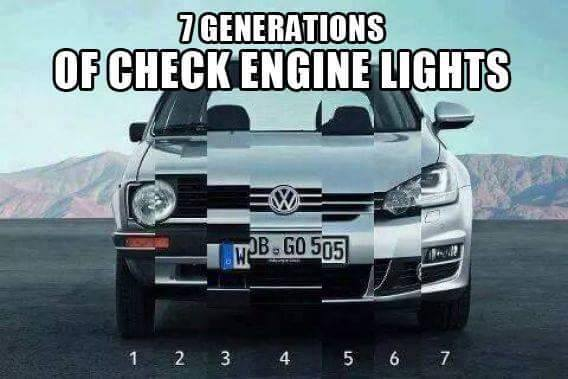 The Vw Golf In A Nutshell