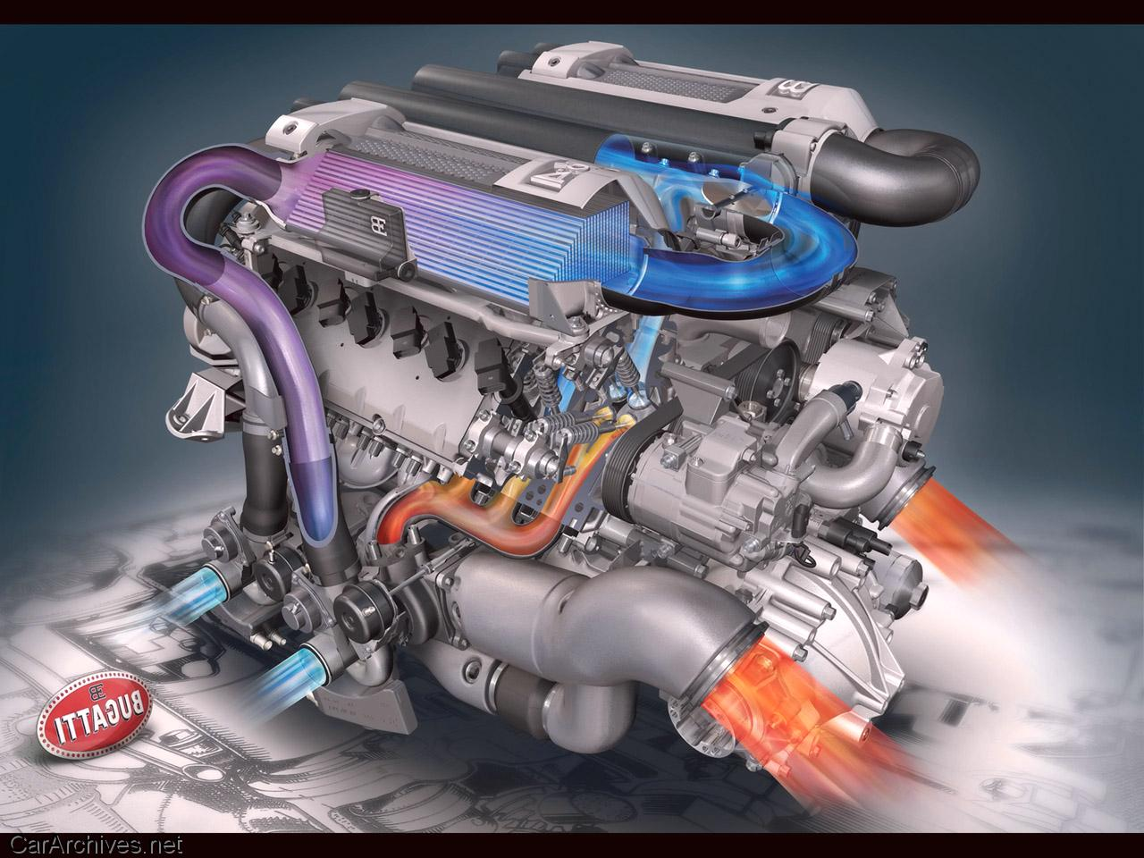 W16 Engine Diagram Wiring Library Images Pictures Becuo Bugatti