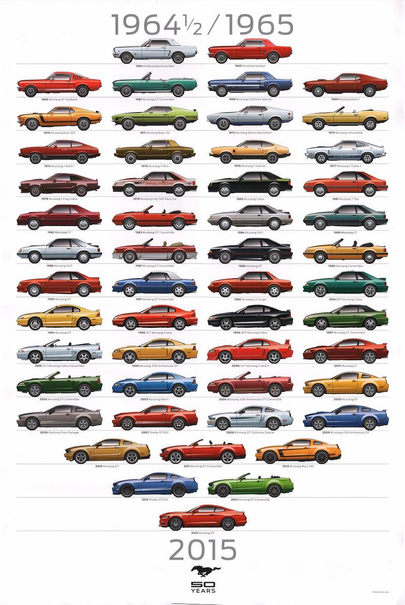 Ford на Московском Международном Автосалоне 2014