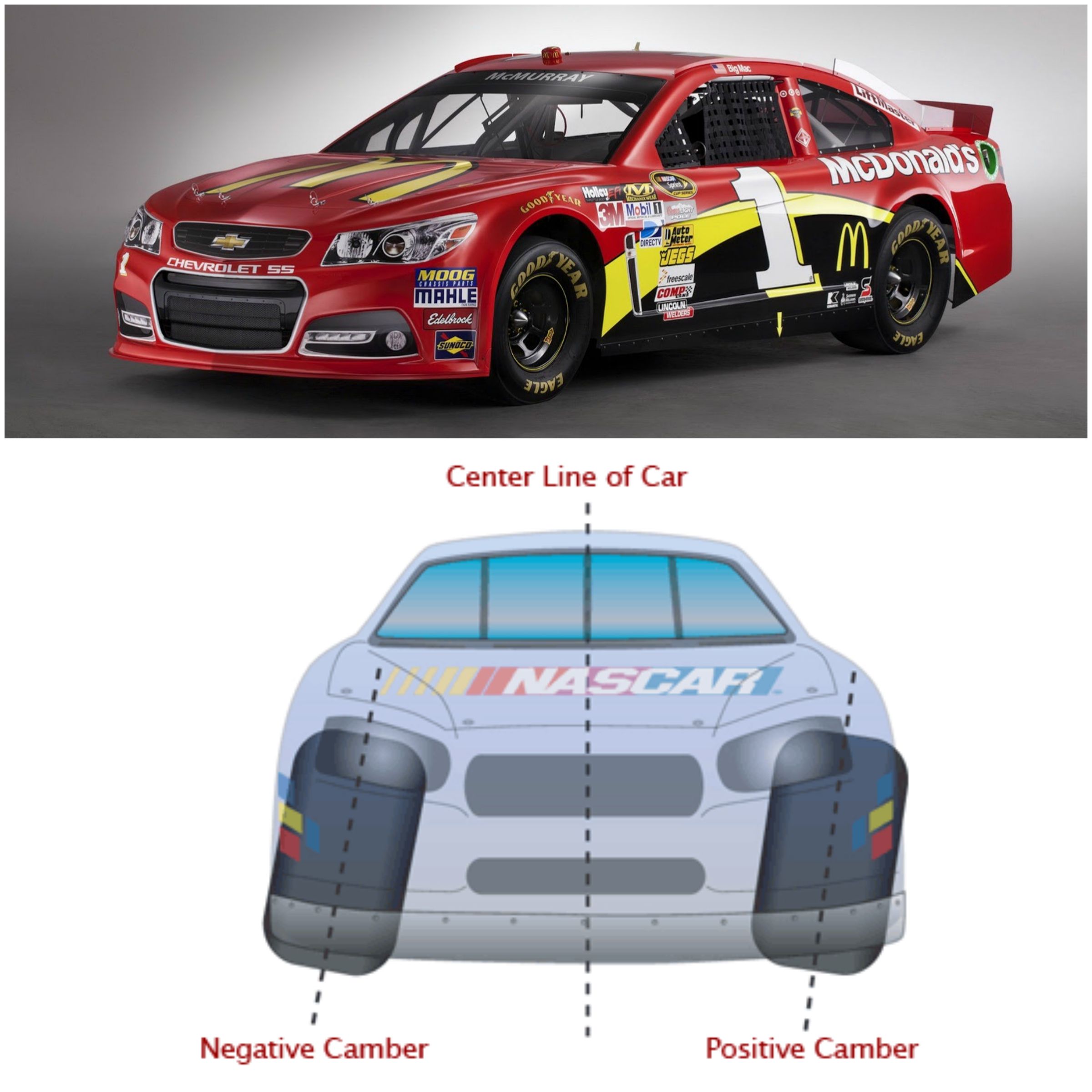 Did you know that nascar cars actually employ both for What motor does nascar use