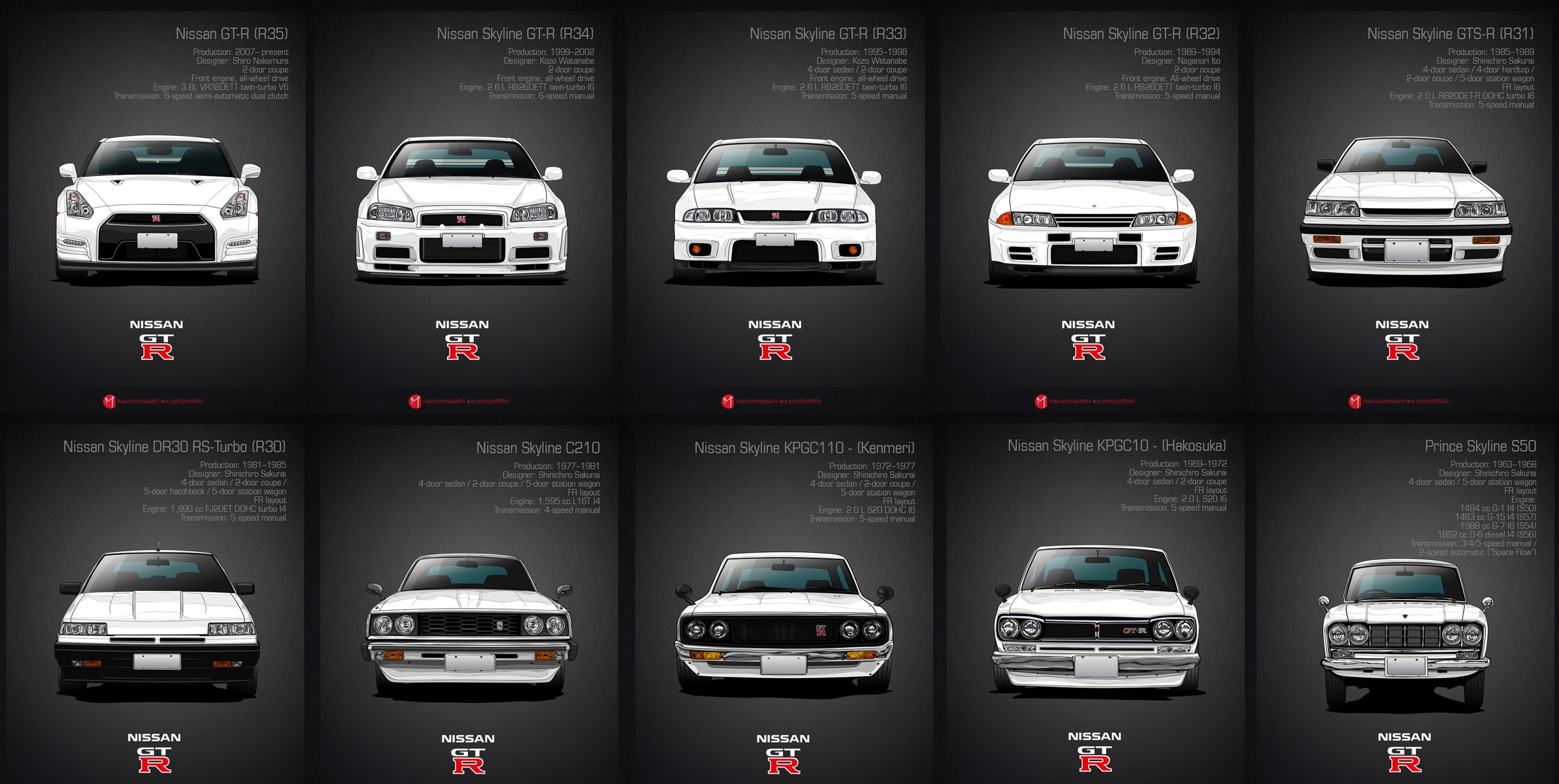 Nissan Skyline Gtr Price >> Nissan Gtr Poster | Autos Post