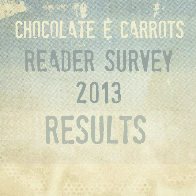 Chocolate & Carrots Reader Survey Results
