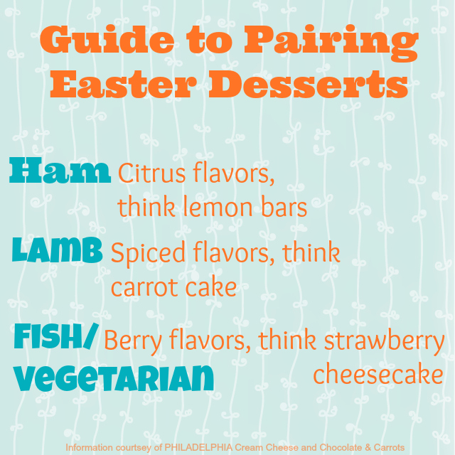 Guide to Pairing Easter Desserts
