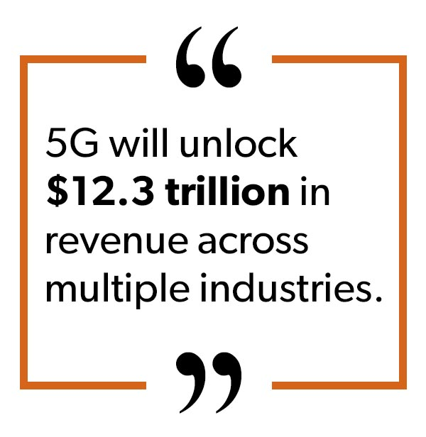 5G will unlock $12.3 trillion in revenue across multiple industries.