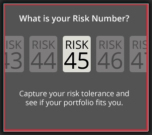 Image result for What's your risk number images