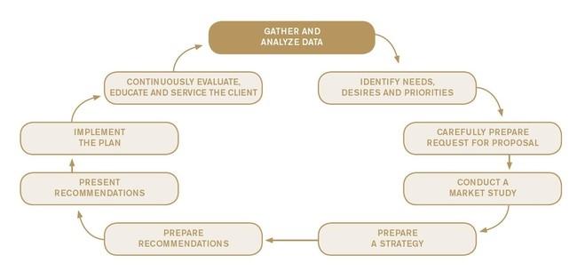 ESB chart image