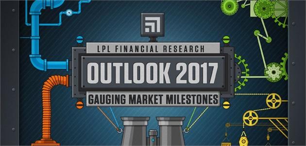 2017 Market Outlook