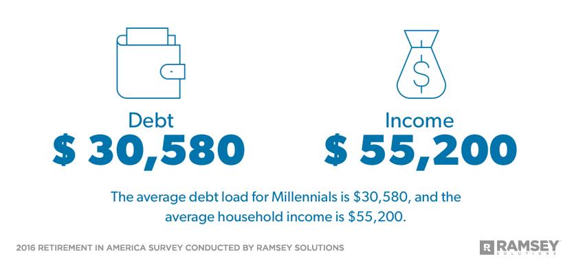 1847Financial-Millennials4
