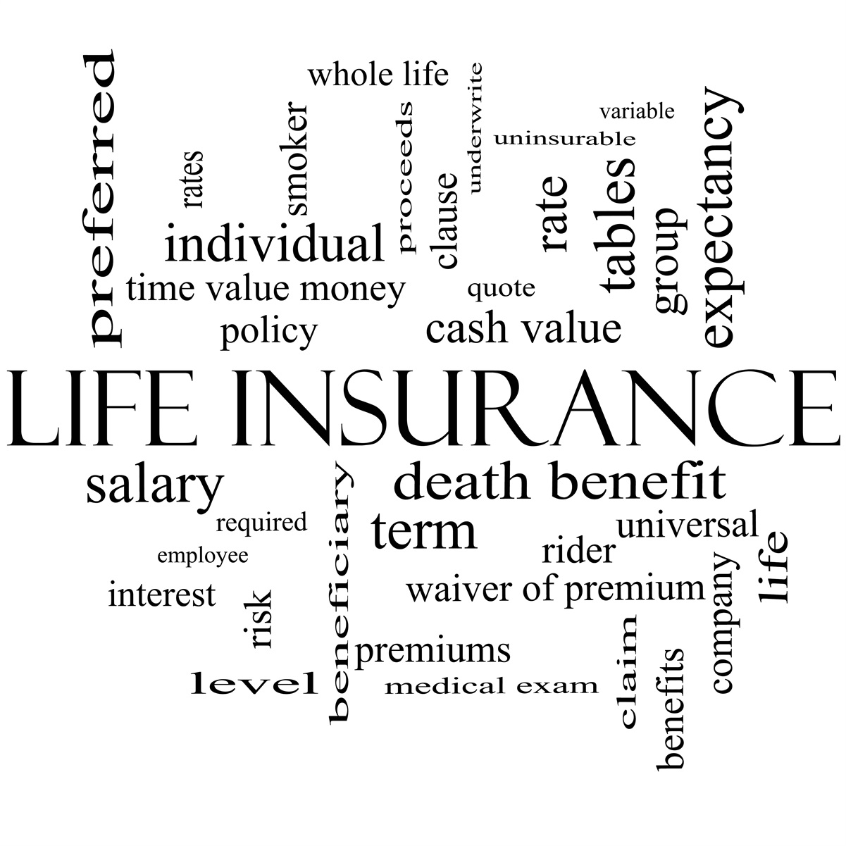 Variable Life Insurance Quote 3 Life Insurance Basics You Need To Know  Gps Wealth Management