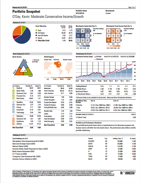 Sample Financial Reports