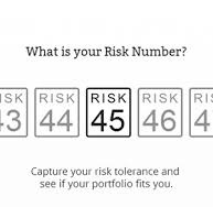 Calculating your investment risk tolerance