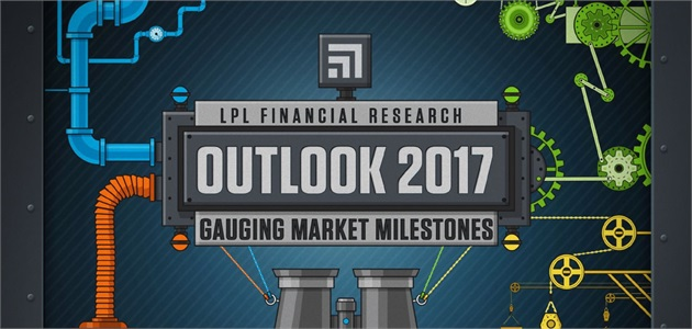 2017 Market Outlook