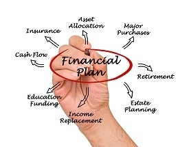Financial Planning Services