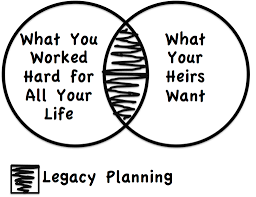 Blue Springs Legacy Planning