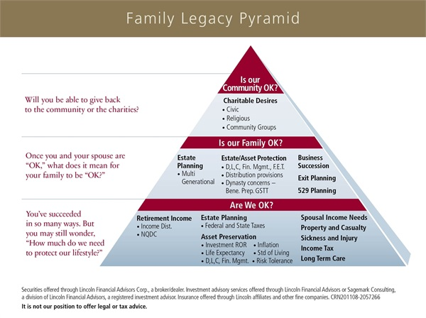 Business Succession Planning Nextstage Legacy Advisors