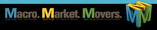 Macro Market Movers