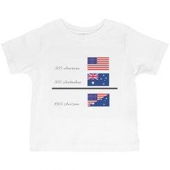 50% Australian 100% awesome.