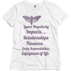 Lupus Impacts....