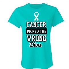 Cervical Cancer Diva