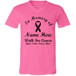 In Memory Breast Cancer