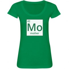 Mo is for Mother