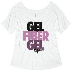 Gel, Fiber, Gel, Repeat