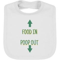 Food In Poop Out