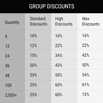 Custom Apparel Group Discount Chart