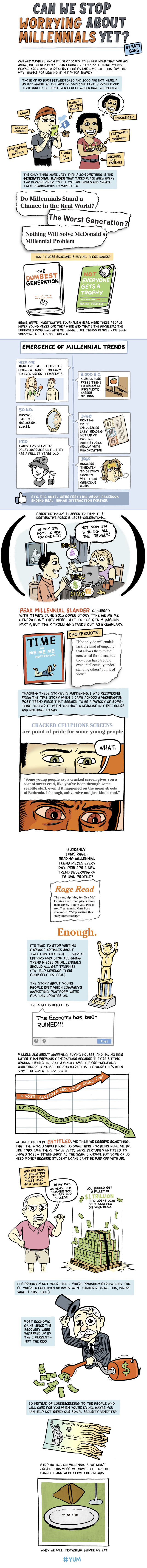 http://www.cnn.com/2013/07/09/opinion/bors-millenial-comic-strip/index.html
