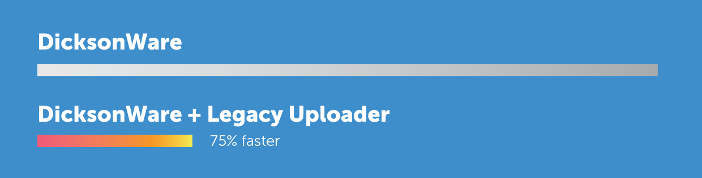 Lu uploadtest %281%29 962