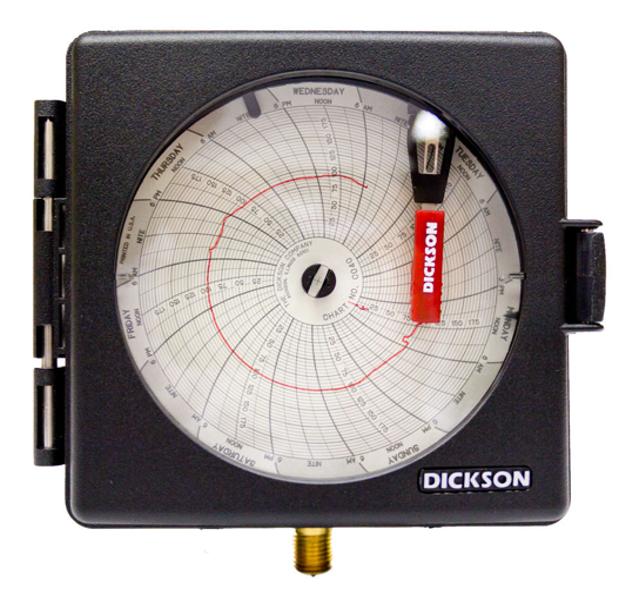 Pw4 pressure logger new 1261