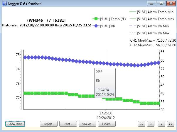W2 logger graph 1 1706