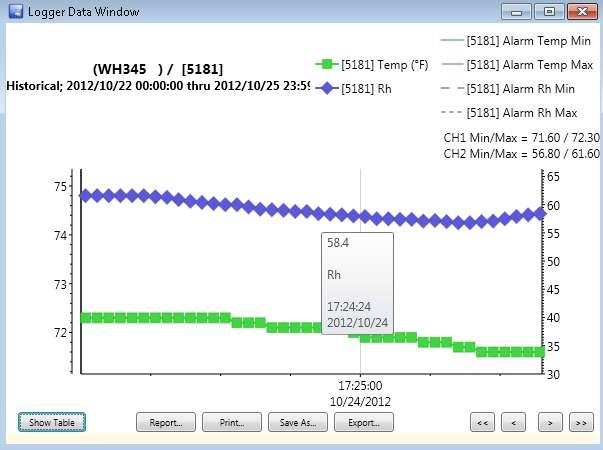 W2 logger graph 1 1707