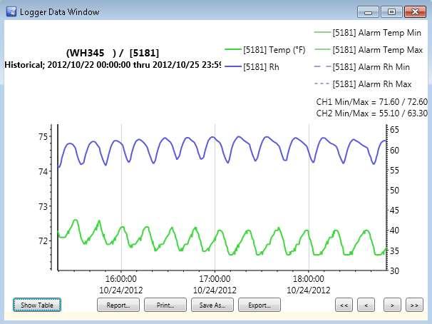 W2 logger graph 2 1700