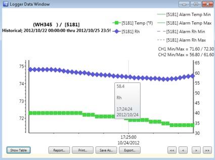 W2 logger graph 1 1704