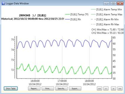 W2 logger graph 2 1699