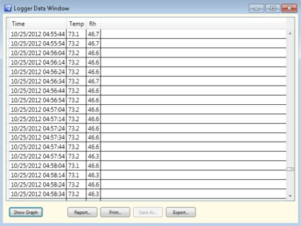 W2 logger tabular data 1713