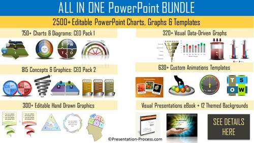 All In One Bundle Powerpoint Chart Graph Concept Templates Updated
