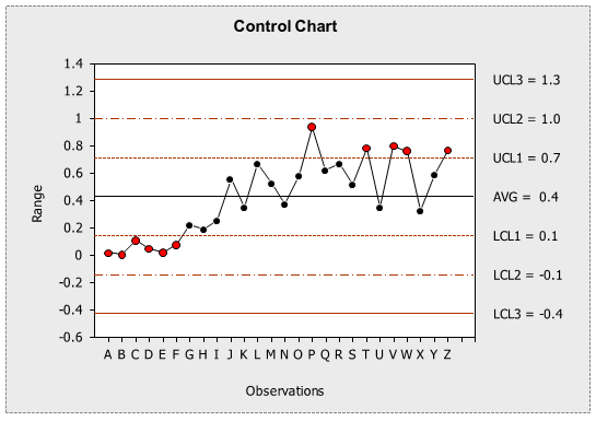 control chart utility and software for excel