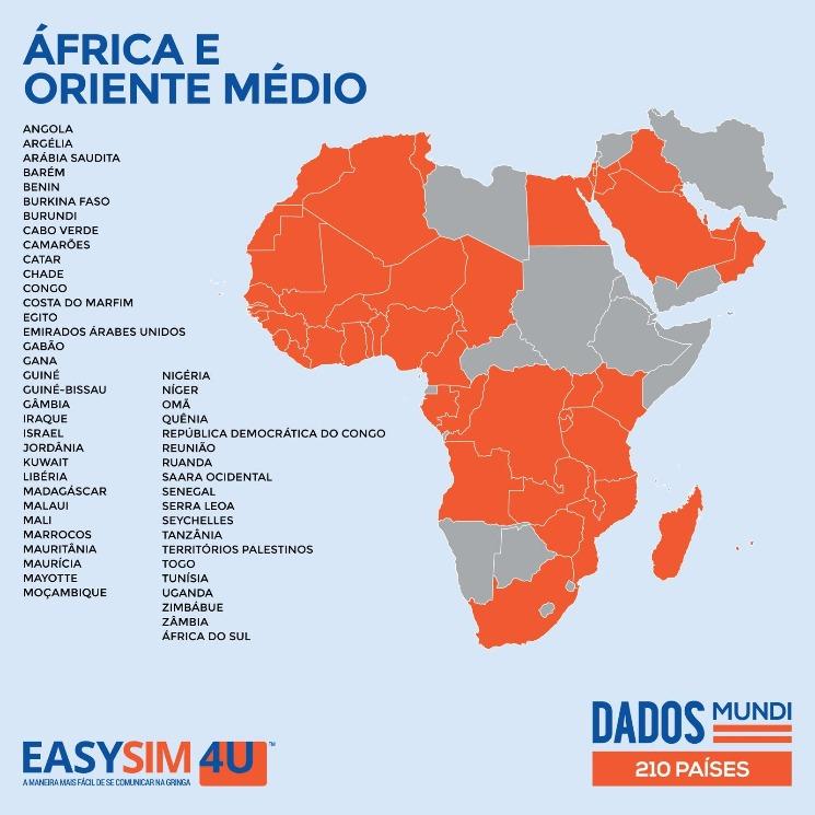 Cobertura da EasySIM4U na África e Oriente Médio.
