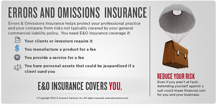 Errors and Omissions Insurance helps protect your professional practice from risks not typically covered by your general commercial liability policy.
