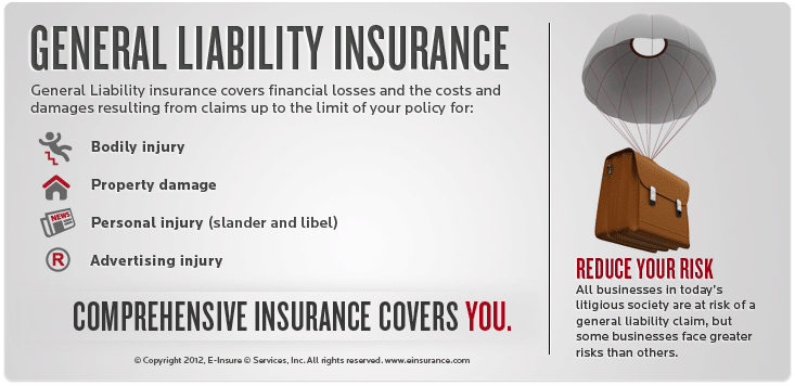 General Liability Info Graphic
