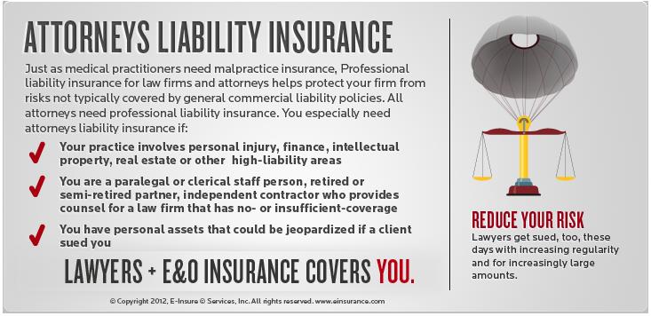 Lawyers Insurance
