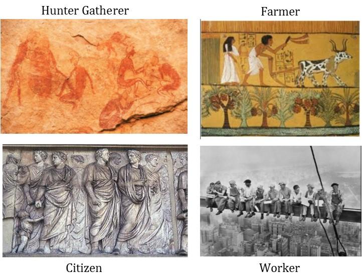 Big History Human Society