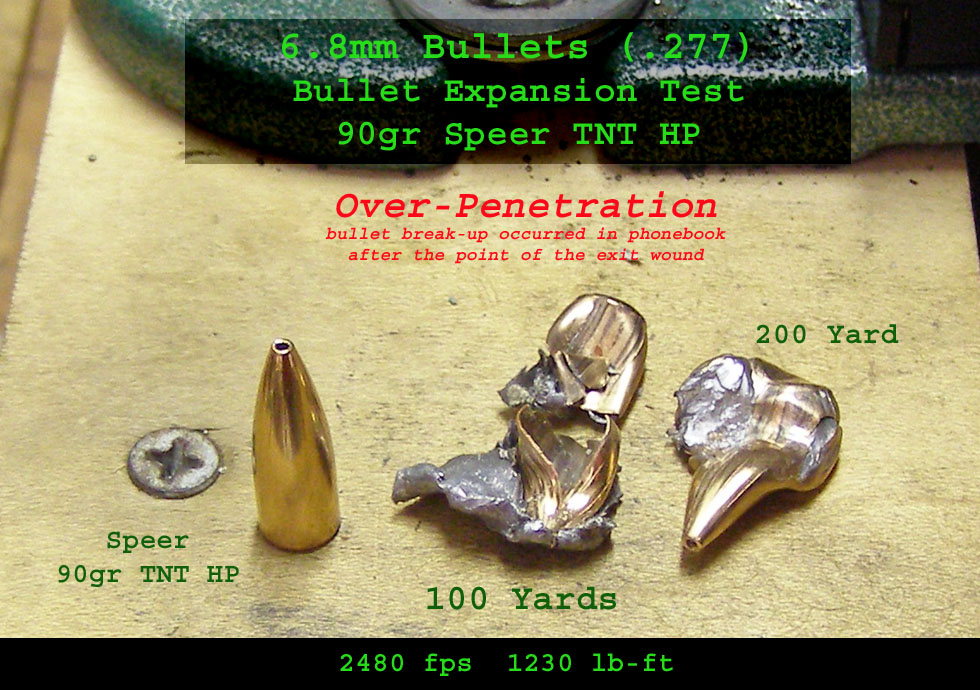 6 8 SPC Bullet Performance - Page 47