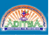 Aditya Engineering College