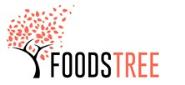 Content Creator Jobs in Kolkata - Foodstree