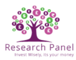 Management Trainee - Sales Jobs in Indore - Research Panel Investment Adviser