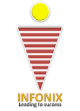 HR Executive Jobs in Bangalore - INFONIX ASIA