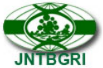 Traineeship/Studentship Jobs in Thiruvananthapuram - JNTBGRI